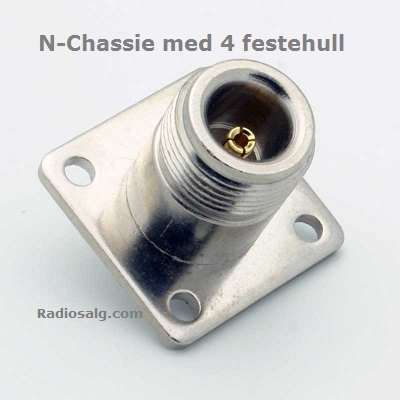 N-Chassie plugg m/4 festehull